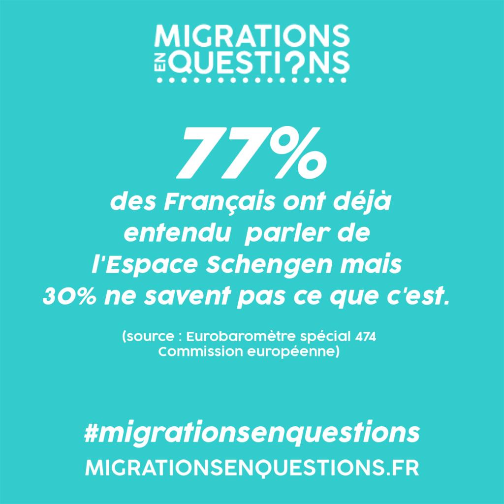 Que pensent les Européens de l'espace Schengen ?